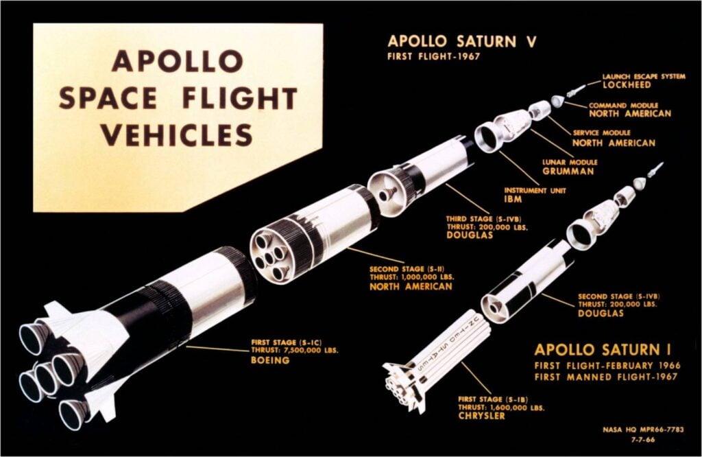 Saturn V em corte, seus vários estágios são todos de propelente líquido.