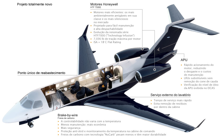 Legacy_500_Midsize_Corporate_Aircraft_Engine_Technology
