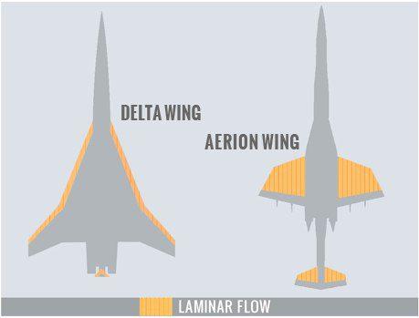 aerionas2supersonicbusinessjet-4