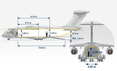 No Embraer KC390 pode ir até 84 macas em seu compartimento de carga com mais 4 médicos.