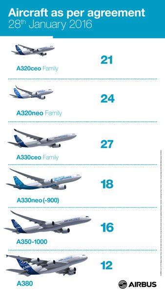 Airbus-Infographic-Iran-order-Jan16