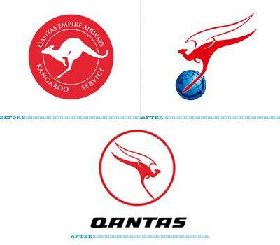 Primeiro logotipo com o Canguru surgido em 1944 e primeira modificação em 1947 e a modernização em 1968.