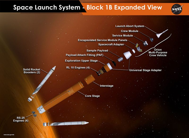 sls_block_1b_poster-expanded