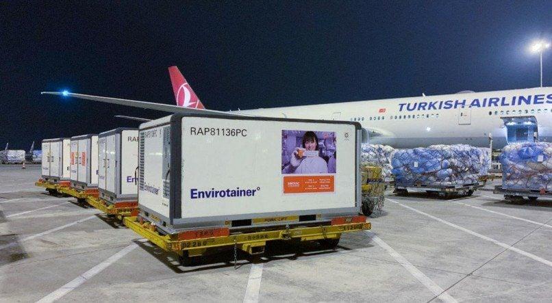 CoronaVac Turkish Cargo