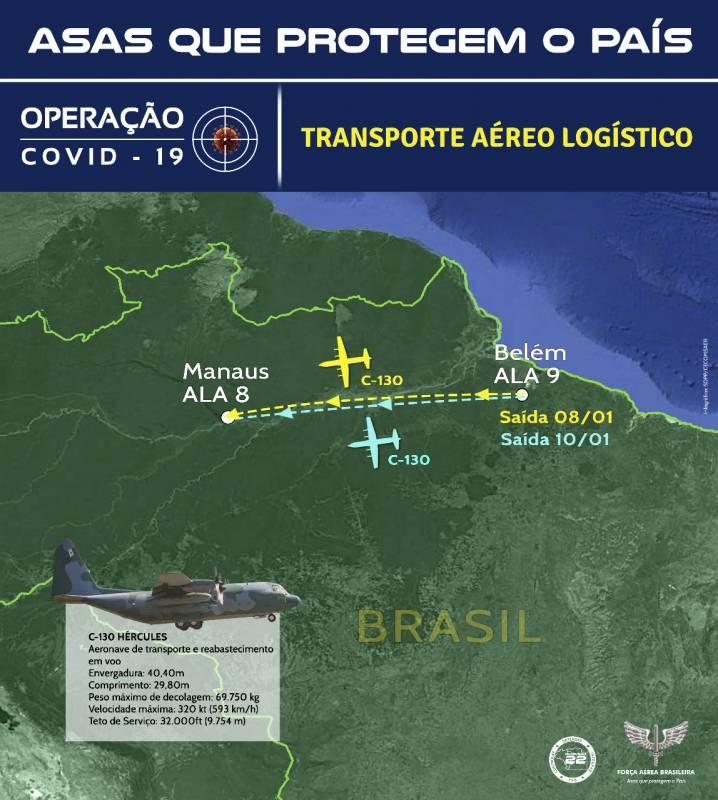 covid c-130
